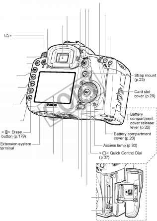 Understanding Wiring Diagrams moreover Wiring A 3 Way Switch further 2475D 20Manual 20 Rev 205 0  20  20Smarthome further Generic Wiring Diagram moreover Led Pc Fan Wiring Diagram. on wiring diagram of ceiling fan with light