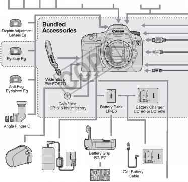 canon eos 7d guide pdf
