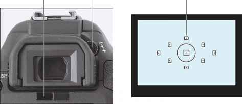 Canon Rebel T1i Example Viewfinder
